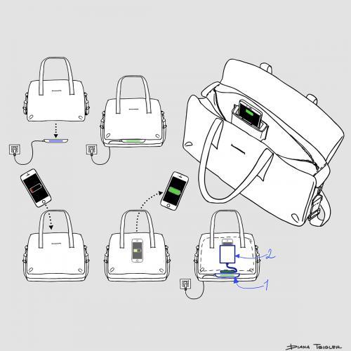 Bag concept sketch