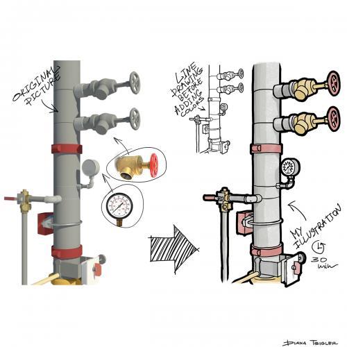 Sketch for MeyerFire blog